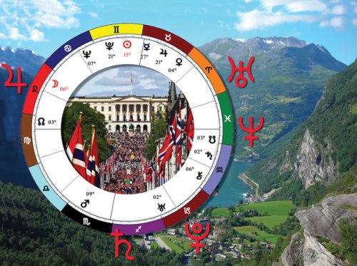 Norges_horoskop