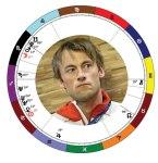 Petter-Northug_horoskop