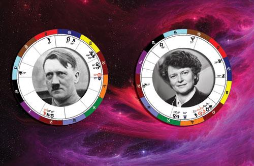 Adolf-og-Gro_horoskop